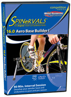 SPINERVALS Competition 16.0 Aero Base Builder I